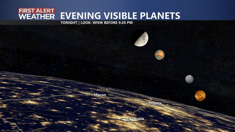 Visible planets tonight