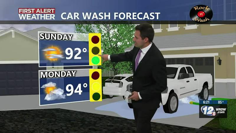 Car wash forecast
