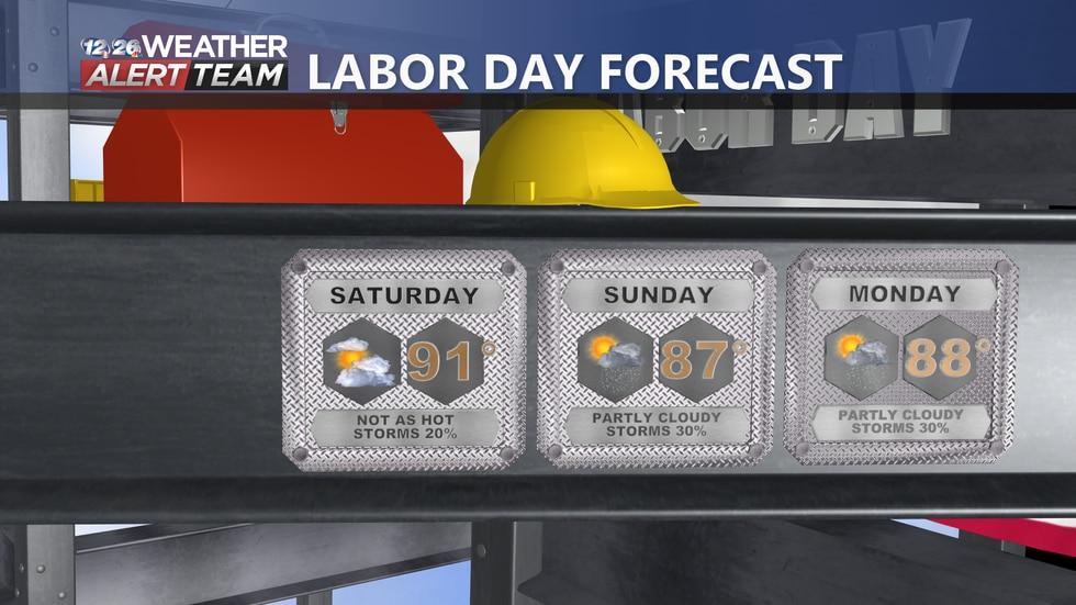 Labor Day Forecast