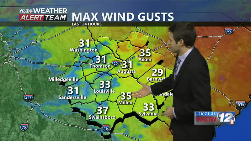 Max Wind Gusts