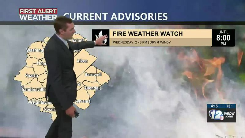 A dry front will move through Wednesday bringing windy and dry conditions. Don't burn!