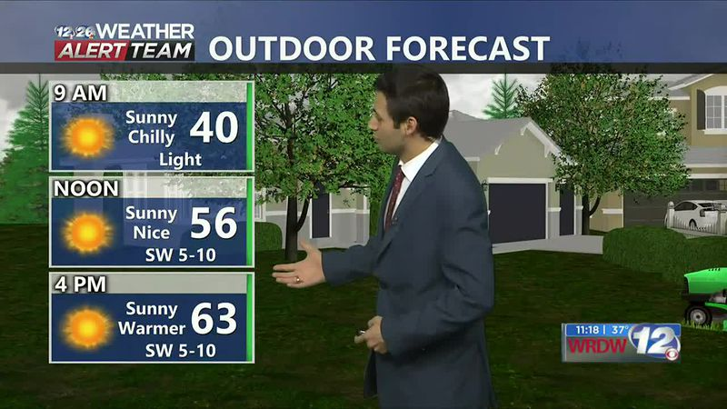 Outdoor Forecast