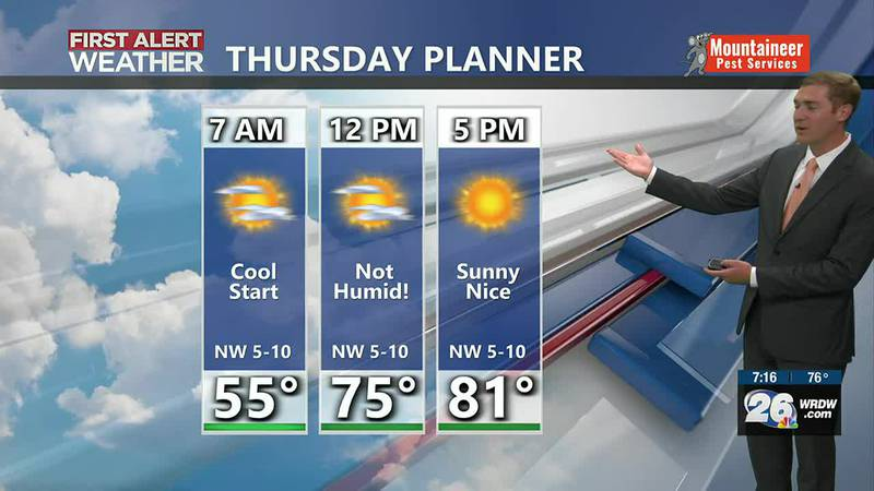 Fall like weather the next few days with morning lows in the 50s.