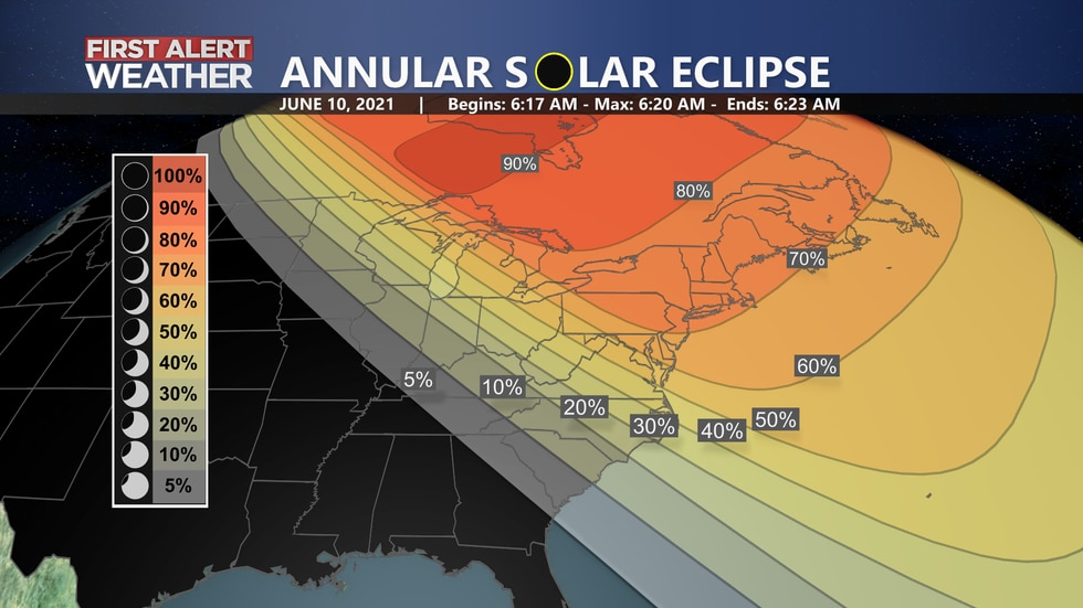 The CSRA will see a small portion of the annular solar eclipse on June 10th at 6:20 am.