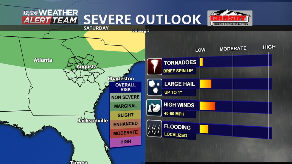 Isolated severe weather is possible Saturday as the remnants of Laura track north of the CSRA.