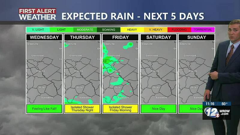 Showers possible late Thursday into early Friday