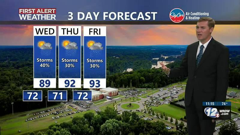 Mainly afternoon rain chances next few days