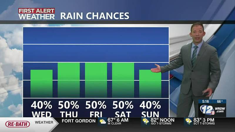 Rain Chances Increase