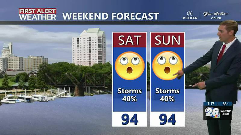 Our hot, humid, and relatively soggy pattern continues this weekend. Download the First Alert...
