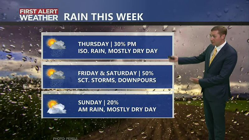 Staying dry and warm again Wednesday, but rain chances will be going up as we head later into...