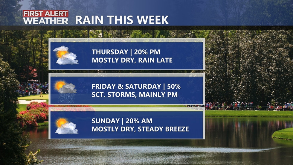 Isolated rain possible late Thursday, but higher rain chances expected Friday and Saturday.