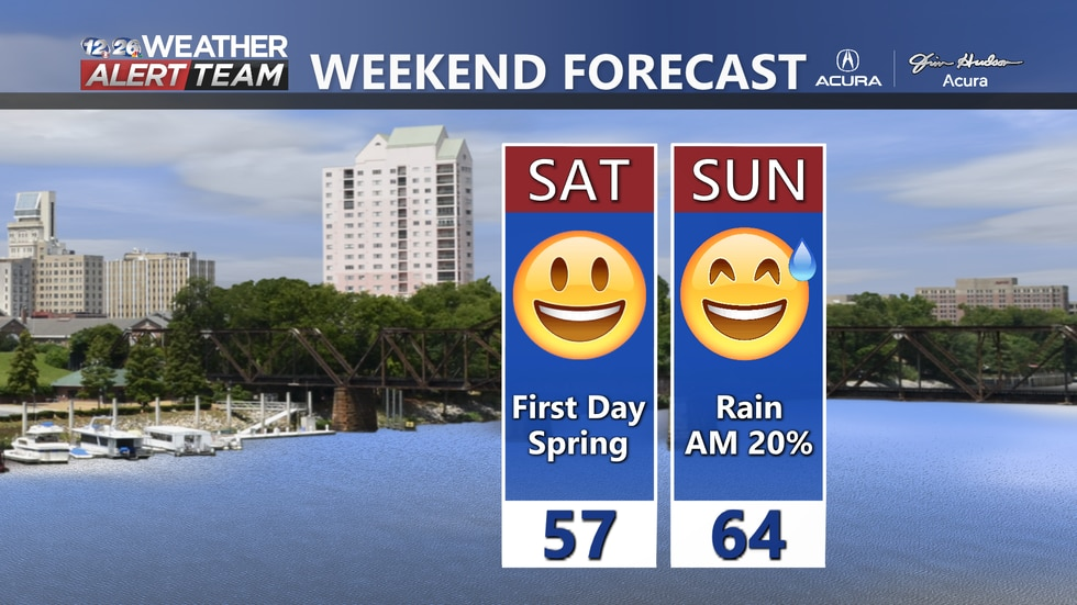 A not so spring-like start to spring with a slight chance for showers tonight into Sunday...