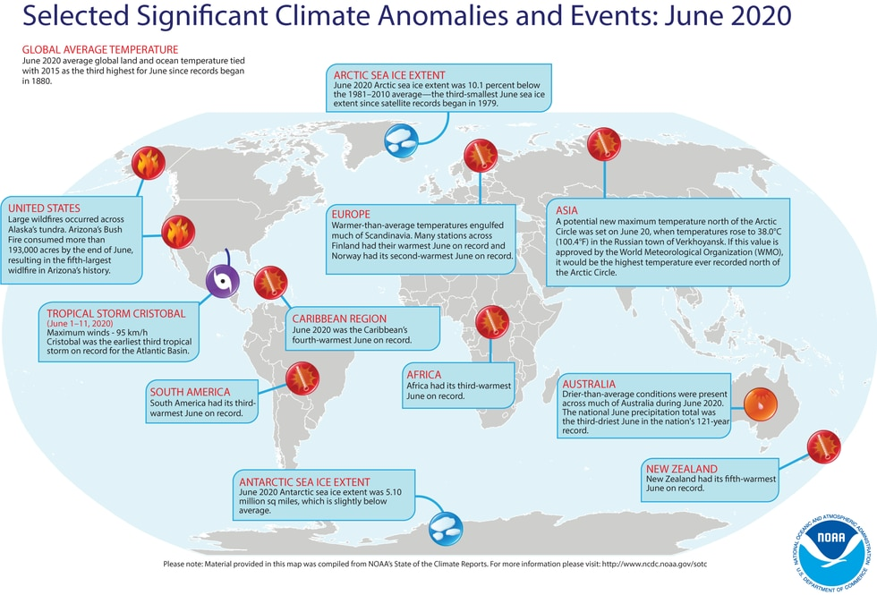 A map of the world noting some of the most significant weather and climate events that occurred during June 2020.