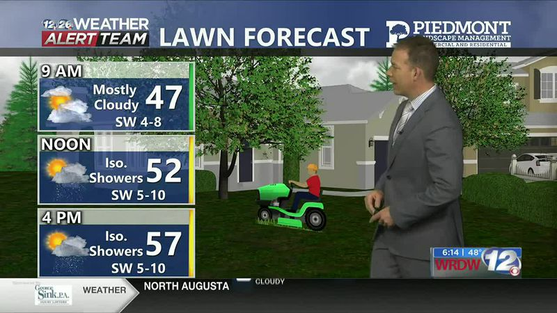 Few showers possible today and Friday