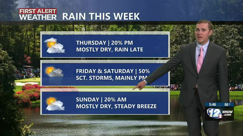 Most of Thursday should be dry. Higher rain chances Friday, but not expecting a washout.