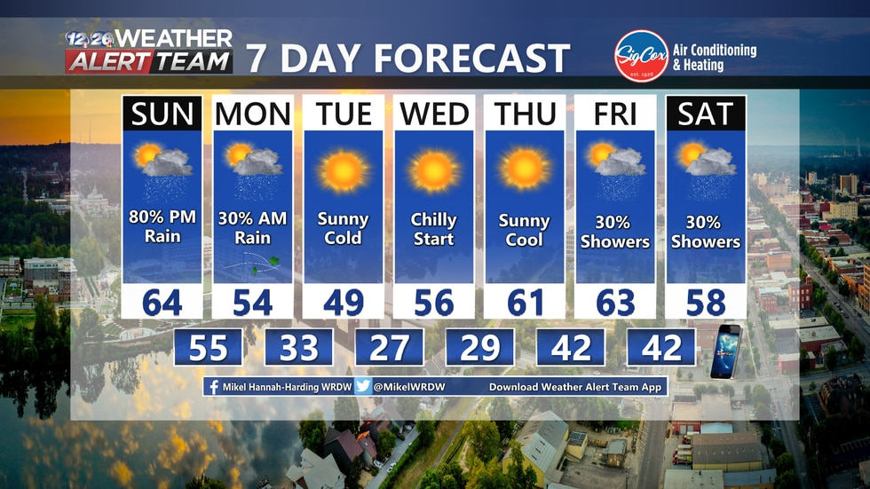 A look at your 7-Day forecast. Colder days and chilly nights ahead for this upcoming week.