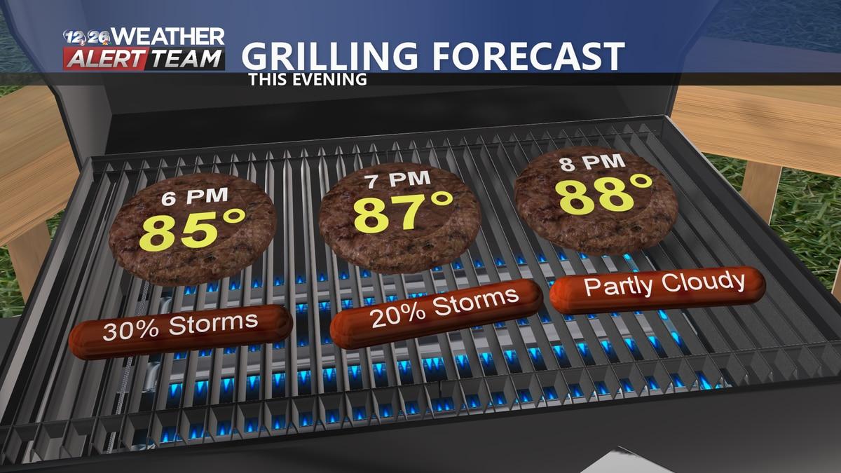Grilling Forecast tonight