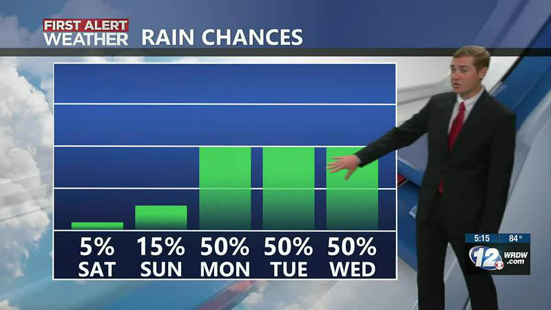 Mostly Dry This Weekend