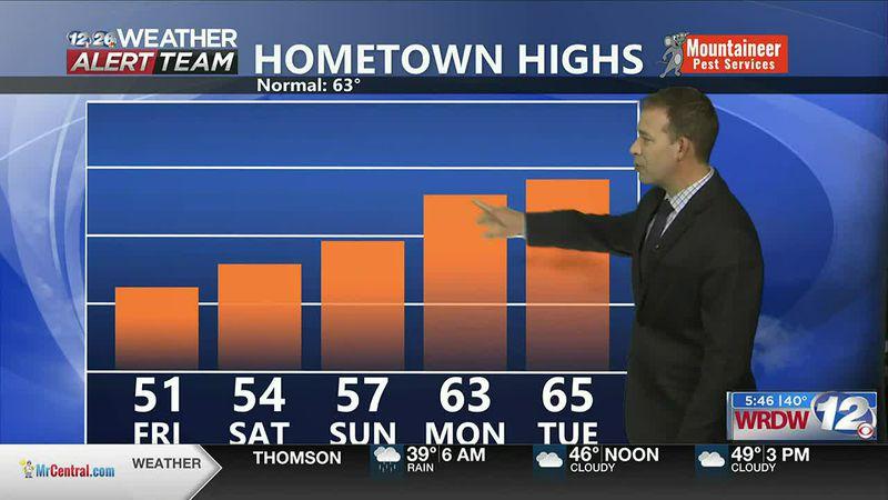 Warming Trend Into Next Week