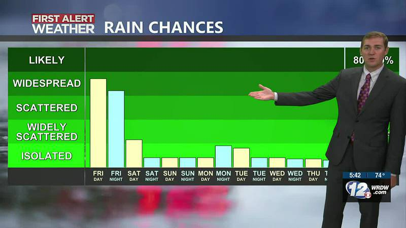 Wet again Friday, but drier weekend