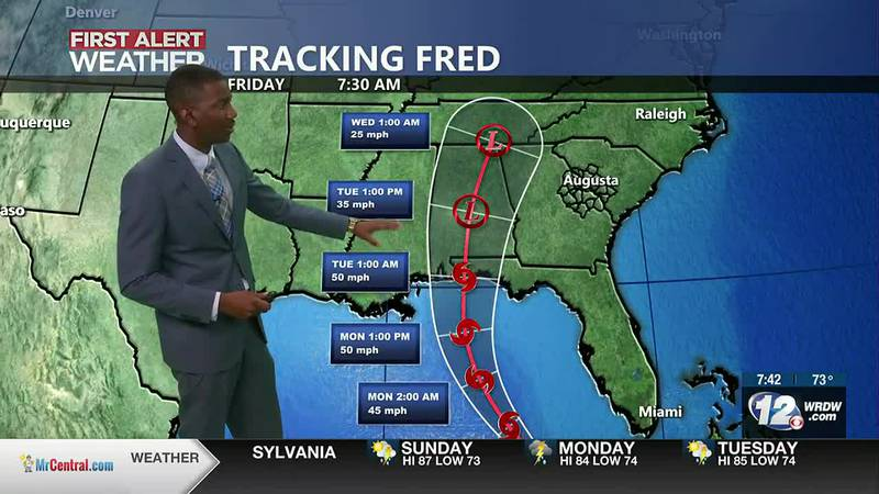 Tracking Fred