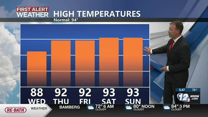 Highs in the 90s