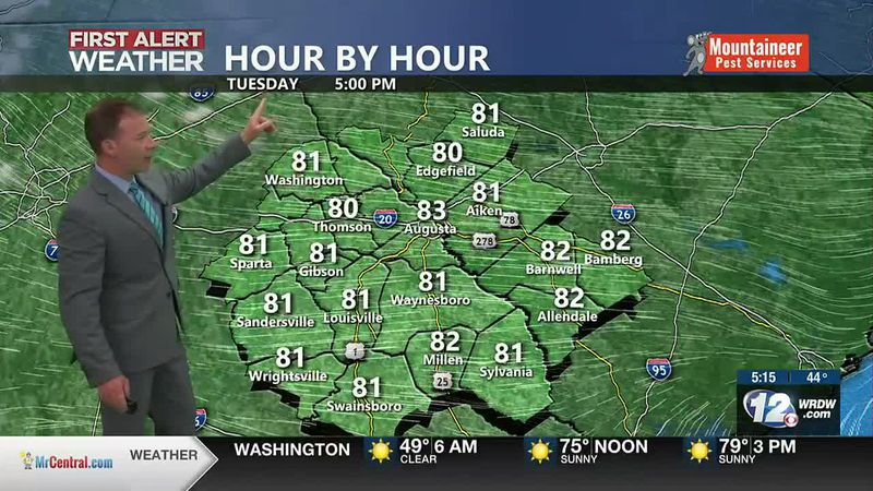 Highs in the 80s
