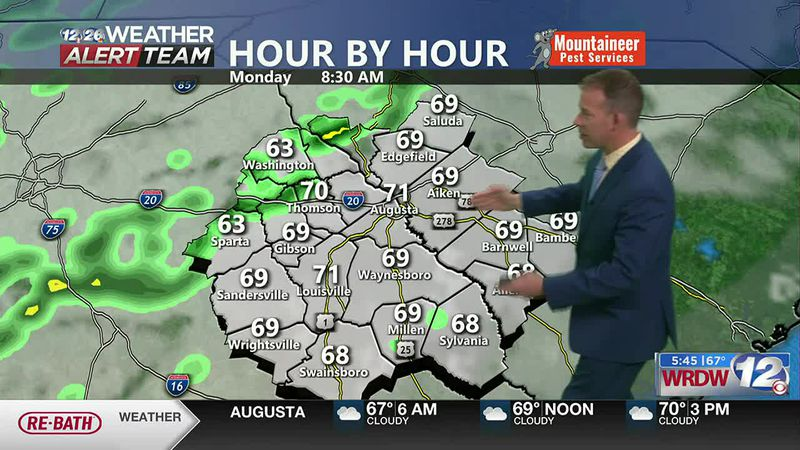 Warm Highs, Showers Today