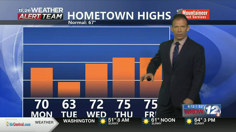 Highs In The 70s This Week