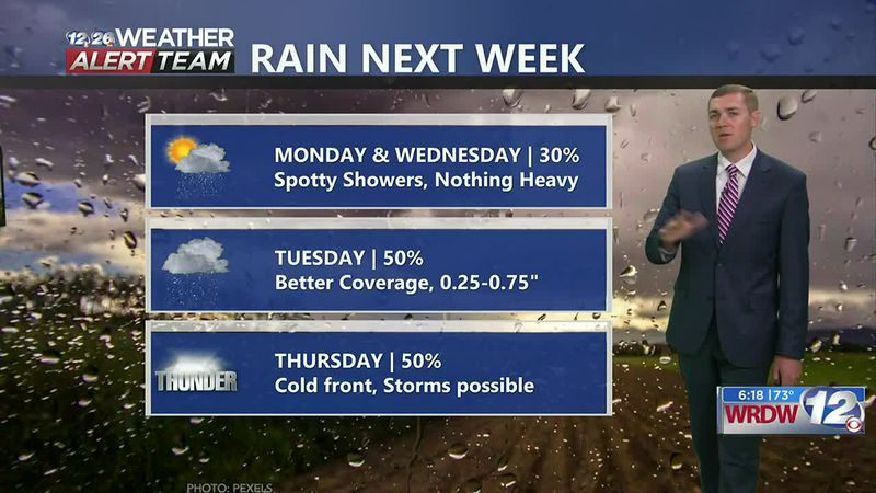 Beautiful weather expected to continue into the weekend. Rain chances increasing by early next...