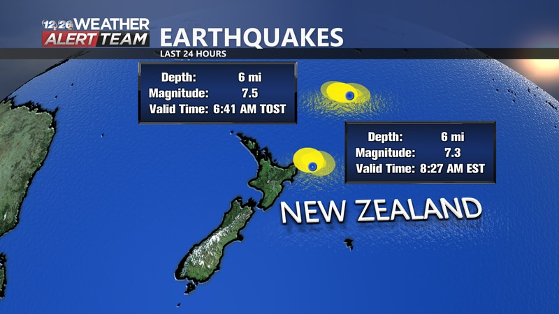 An 8.1 Magnitude earthquake occured early today off the coast of New Zealand.