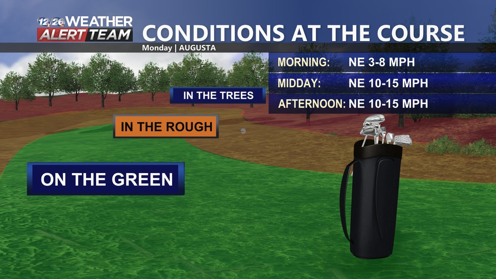 A little breezy if you're heading to the course.