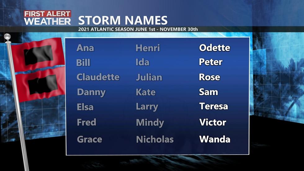 2021 Atlantic Season Names