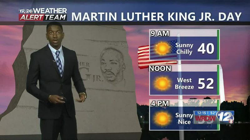 MLK DAY FORECAST