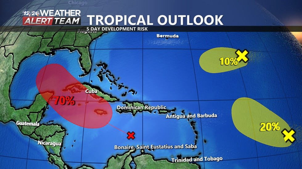 Tropics Outlook