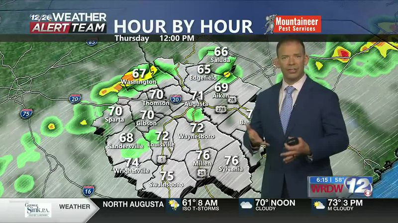 Scattered showers, few storms