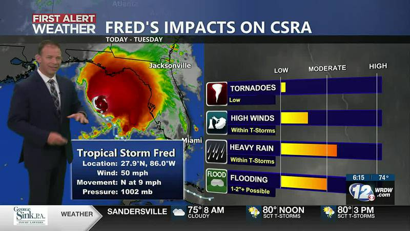 Fred Impacts