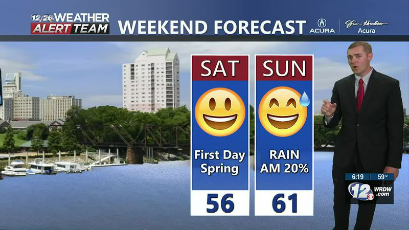 Most of the weekend looks dry, but a few showers will be possible late Saturday into early...
