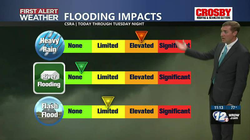 Minor flooding risk continues tonight and Tuesday as a stalled front hangs around the region.