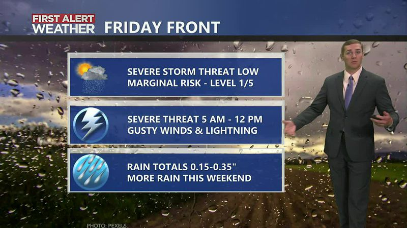 A cold front will bring higher rain chances to the region Friday. Rain is expected to begin in...
