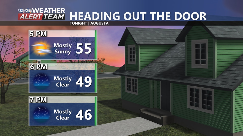 Temps fall to the mid 40s by 7 with clear skies.