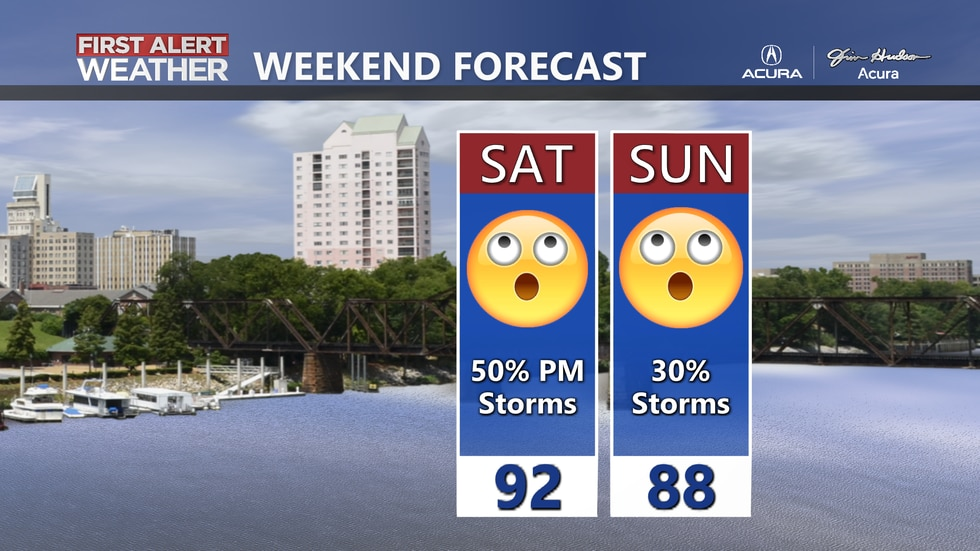 Scattered storms Saturday, isolated storms Sunday.