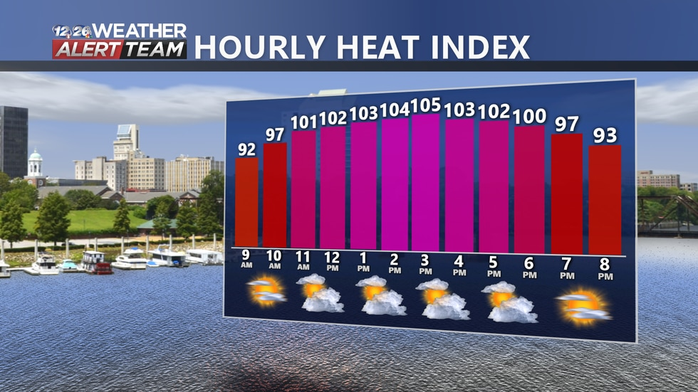 Heat Index Values will be in the triple digits for a good portion of your Saturday afternoon.