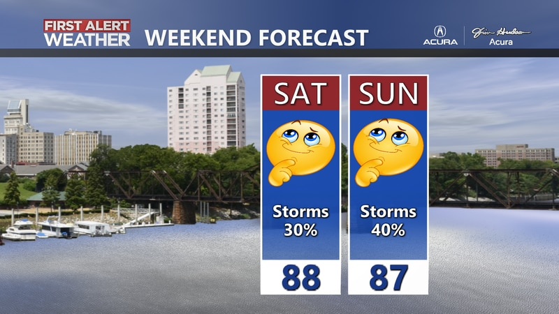 Few showers and storms expected this weekend.