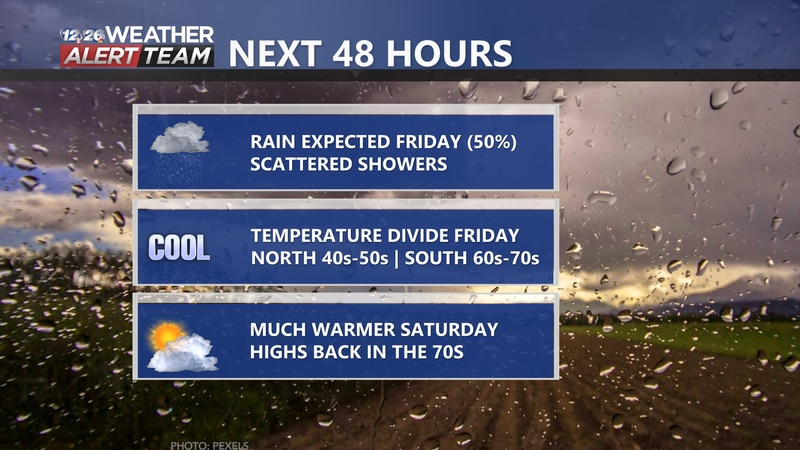 The Wedge will bring miserable weather Friday, but the good news is that it only lasts one day!
