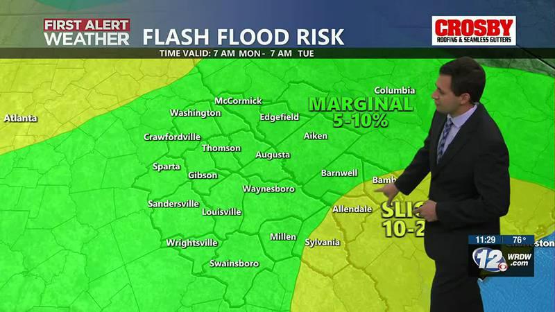 Flash Flood Risk