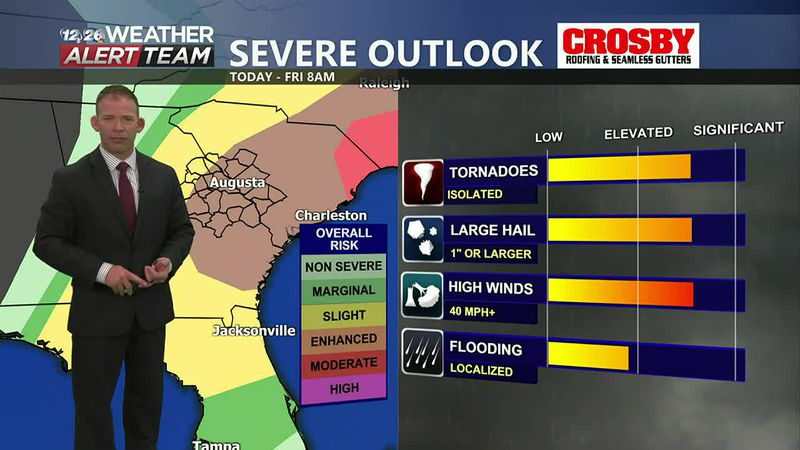 Weather Alert Day, Strong Tornadoes Possible