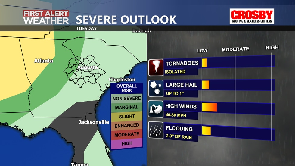 Severe Outlook for Tuesday