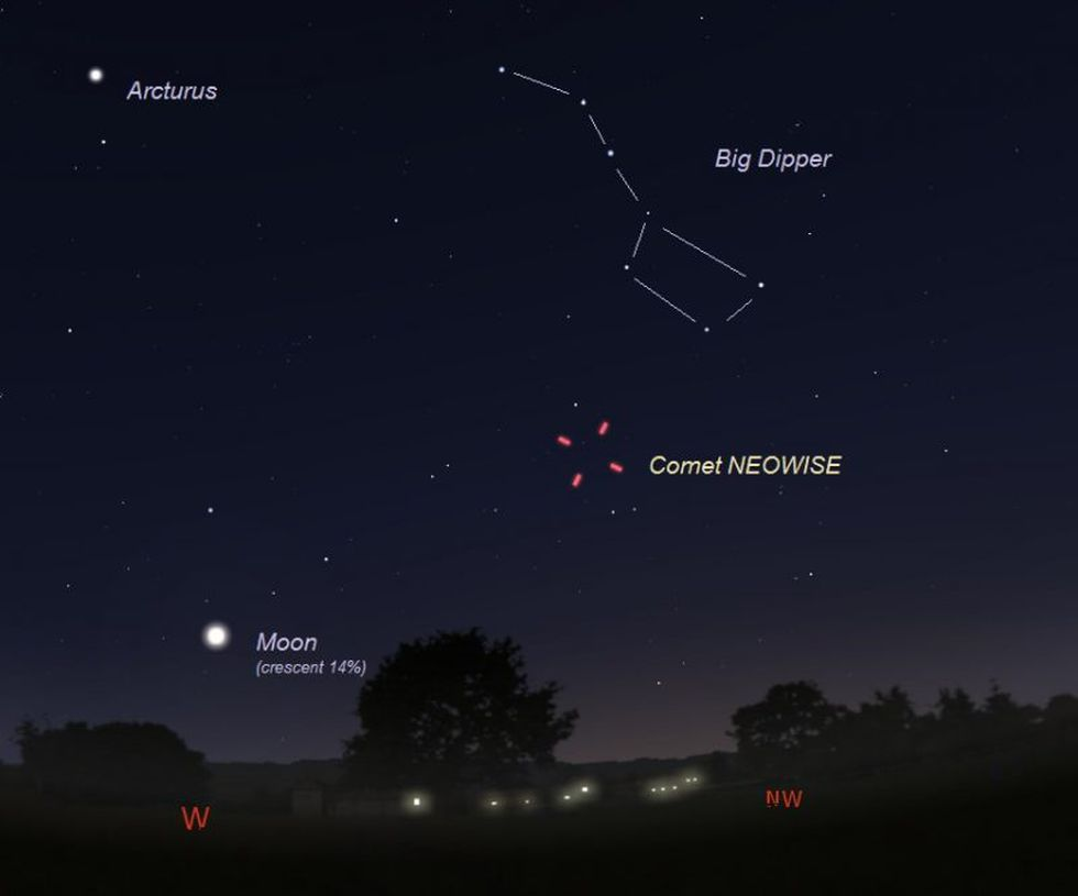 Comet NEOWISE on the night of closest approach to Earth (July 23, 2020) as seen from the central U.S. facing west-northwest just after sunset. Illustration by Eddie Irizarry using Stellarium.