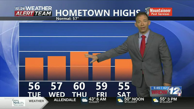 Rain moving out, sun returns Wednesday
